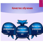 Члены Общественного совета при Минпросвещения России обсудили вопросы обеспечения качества учебного процесса в школах